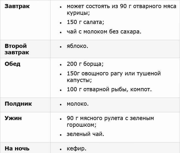 Меню Диеты 11