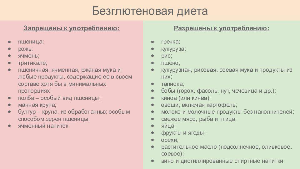 Бгбк Диета Список Продуктов