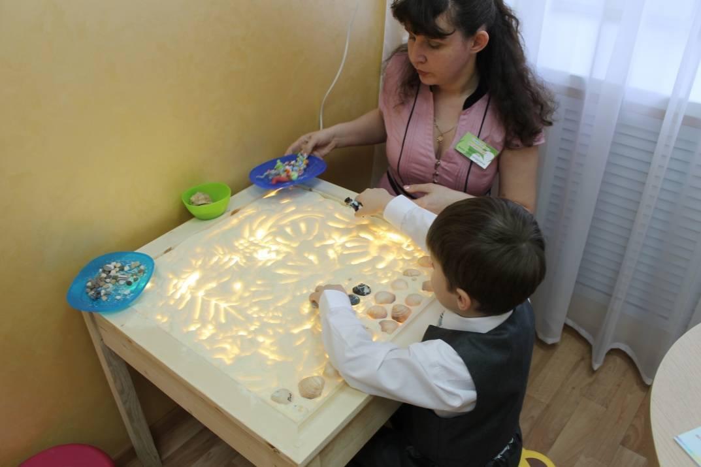 Рабочая программа:  программа песочной терапии «волшебный песок» (развитие и коррекция эмоционально- волевой и познавательной сфер детей дошкольного возраста с использованием игр с песком) | социальная сеть работников образования