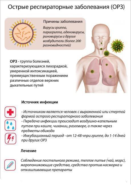 Симптомы и как лечить кишечный грипп у детей