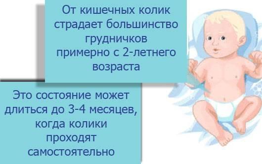 Когда начинаются и проходят колики у новорожденных - когда начинаются и сколько длятся: до какого возраста: у мальчиков и девочек