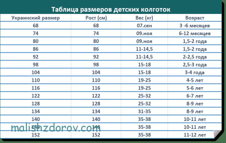 Таблица размеров детской одежды: размерные сетки производителей