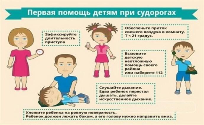 Судороги у новорожденных: диагностика, профилактика и лечение