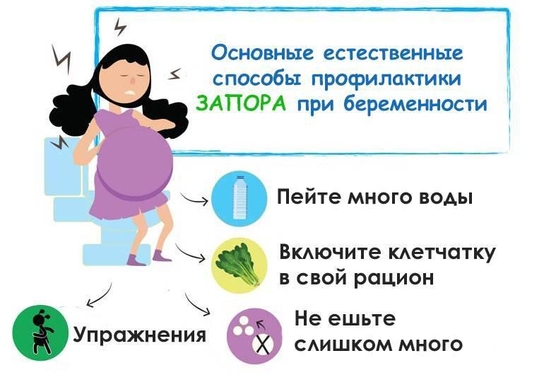 Понос как признак беременности: причины диареи и способы лечения