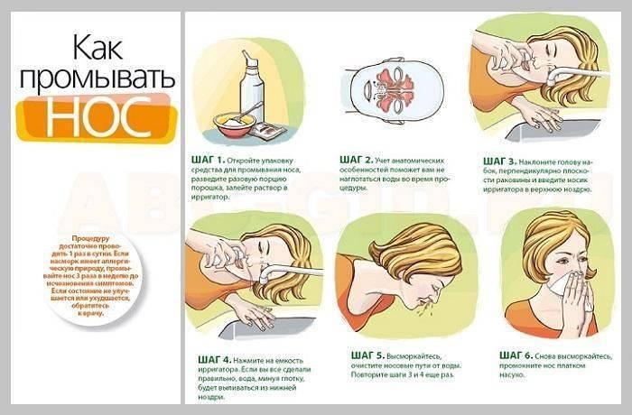 Чем промывать нос ребенку при насморке в домашних условиях?
