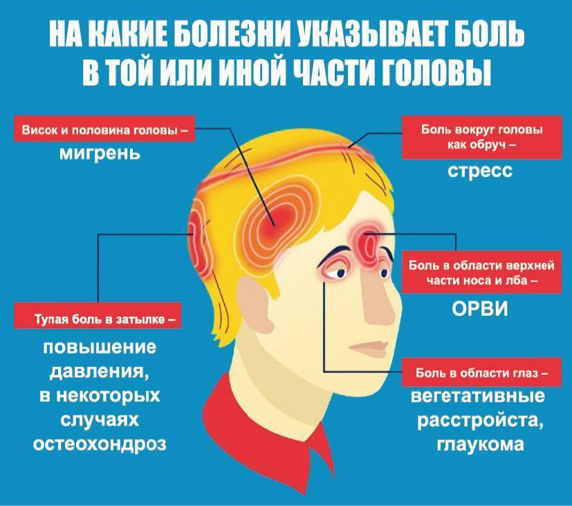 Мигрень у детей и подростков: причины, симптомы, лечение
