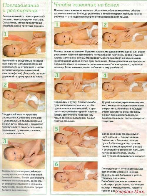 Массаж и гимнастика новорожденных по технике доктора комаровского