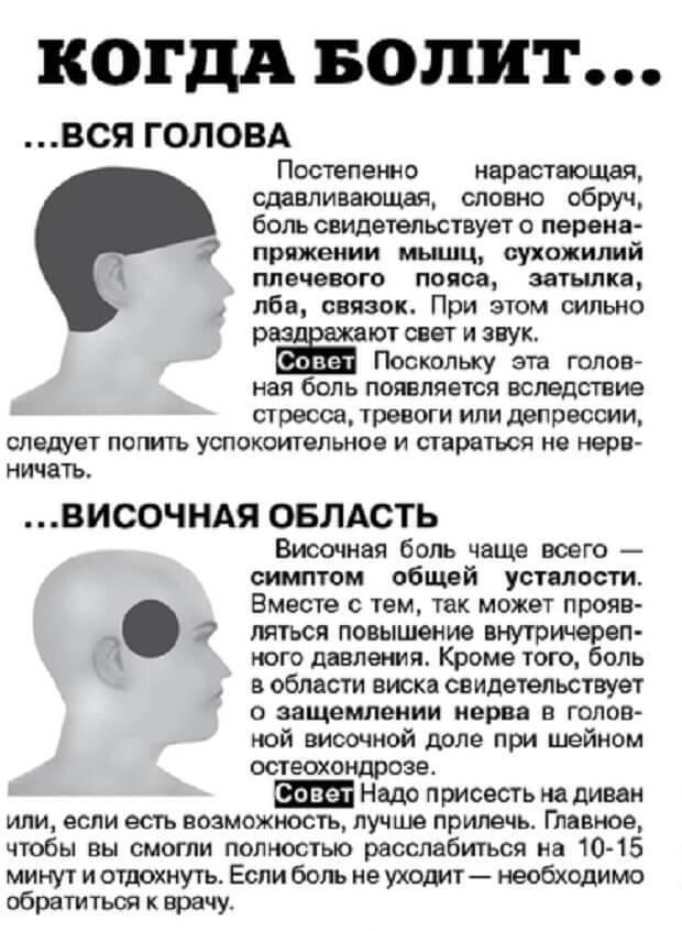 Болит затылок у ребенка, ребенок жалуется на боль в затылке.