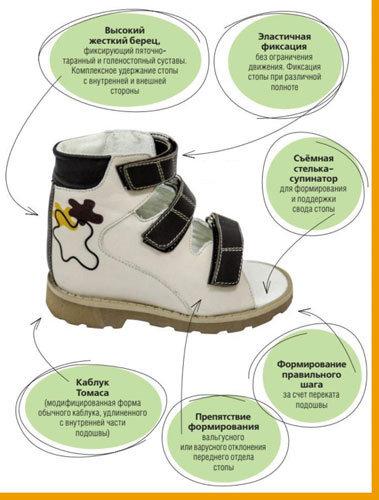 Как выбрать обувь ребенку: 7 практических советов