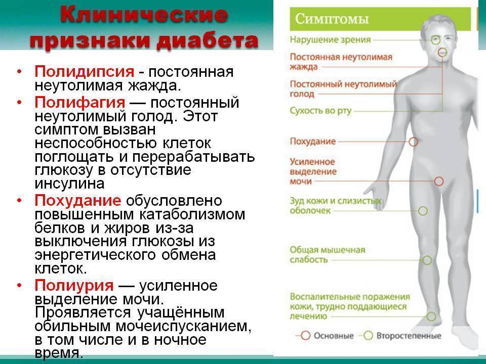 Сахарный диабет 1 типа у детей: лечение, симптомы, причины