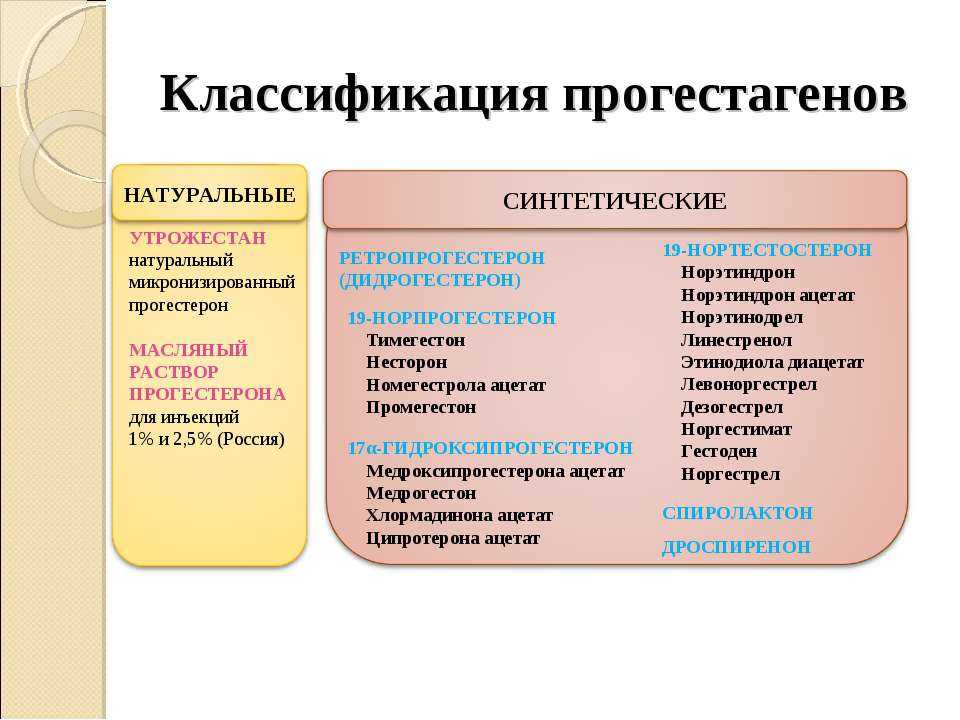 Как подготовиться к беременности и родам подготовка. прегравидарный онкологический скрининг. в каких случаях необходимы дополнительные обследования