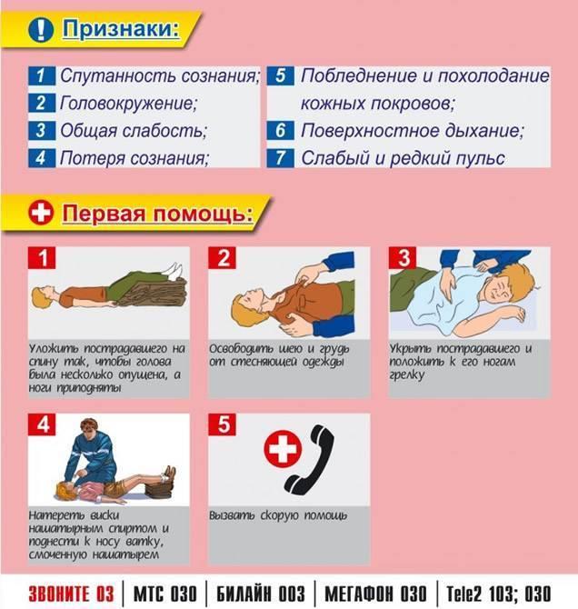 Обморок: аритмия у ребенка – опасные причины потери сознания. обмороки у детей
