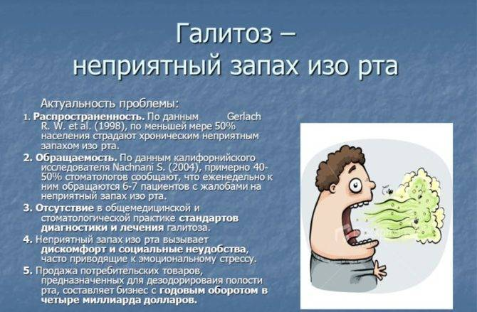 Запах изо рта: причины, лечение и профилактика