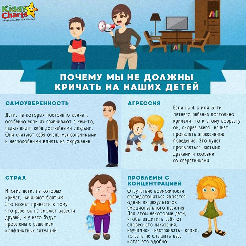 Управление гневом: как не срываться и не орать на ребенка