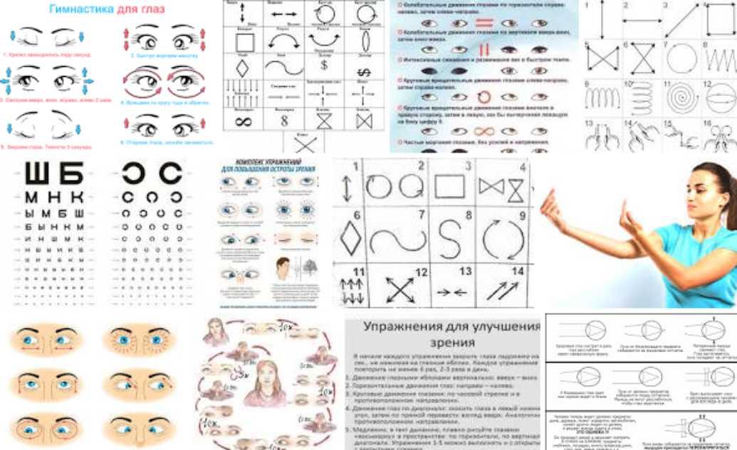 Зарядка для глаз для улучшения зрения при близорукости, дальнозоркости