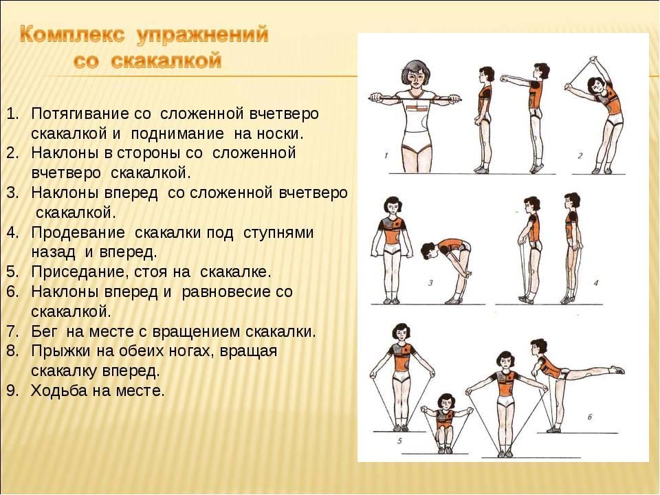 Скакалка для похудения: упражнения, сколько нужно прыгать, видео-инструкция
