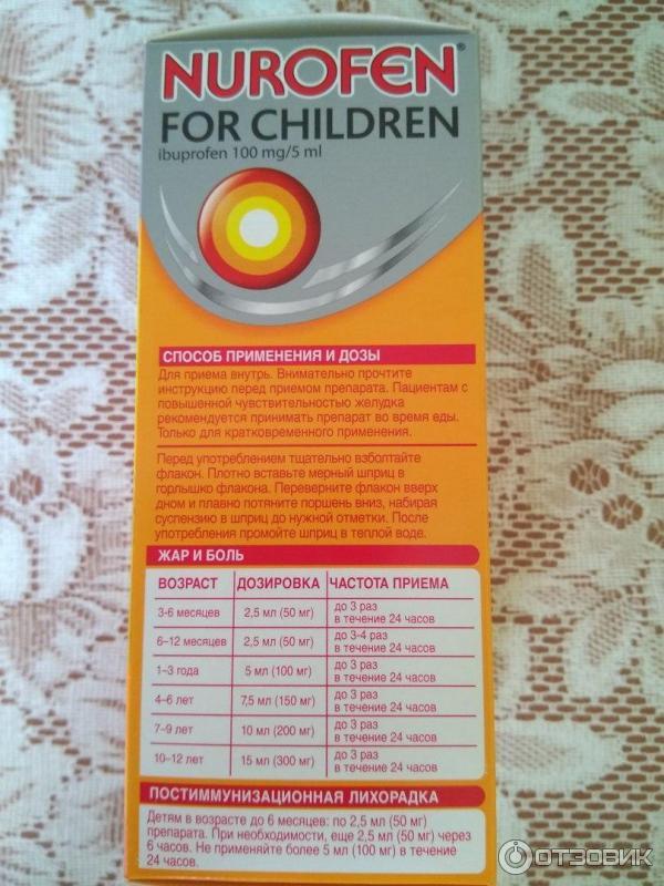 Нурофен: инструкция по применению для взрослых и детей