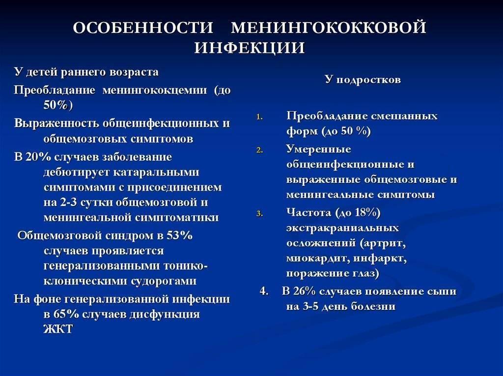 Менингококковая инфекция - симптомы, лечение, профилактика у детей
