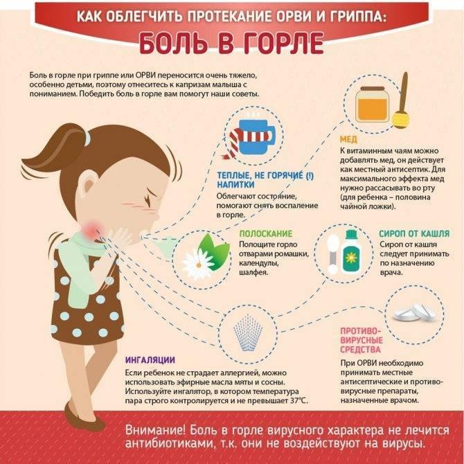 Болит горло у ребенка: лечение больного горла, чем полоскать, как вылечить боль
