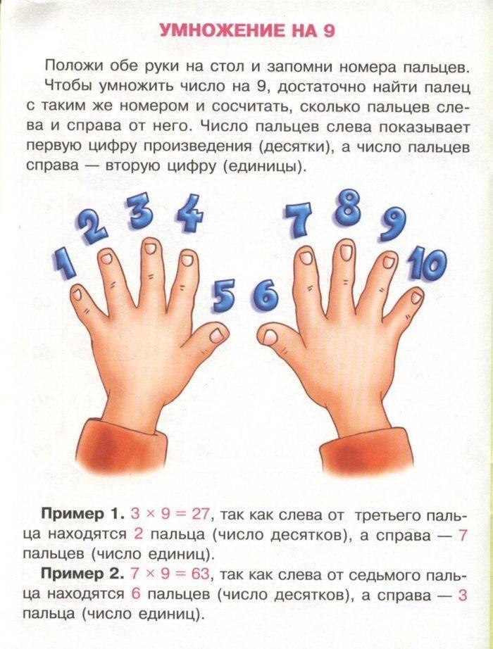Как помочь ребенку легко и быстро выучить таблицу умножения? советы +видео