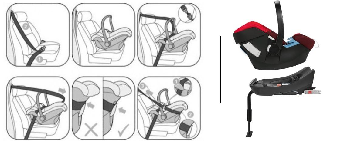 Как установить детское кресло в машину? 36 фото как правильно устанавливать, как крепить автокресло, как закрепить в автомобиле