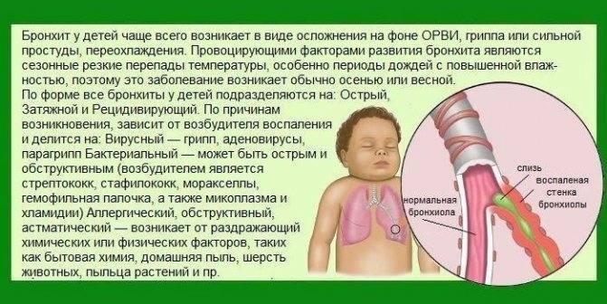 Обструктивный бронхит у грудничка: лечение у детей до года