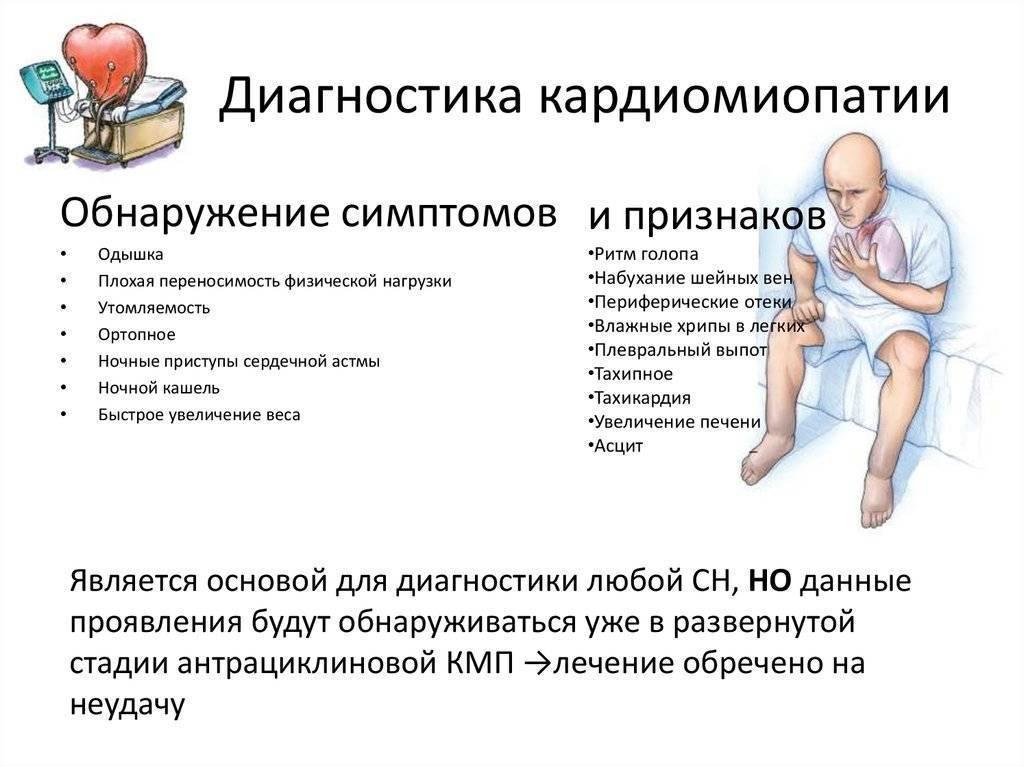 Что такое кардиопатия (кардиомиопатия): описание симптомов, последствия, лечение и прогноз
