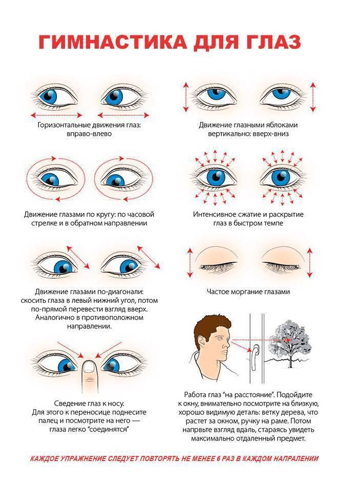 Гимнастика при близорукости для детей для улучшения зрения: комплекс упражнений для глаз в картинках и видео