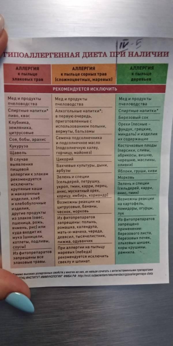 Гипоаллергенная диета для детей - рецепты и меню