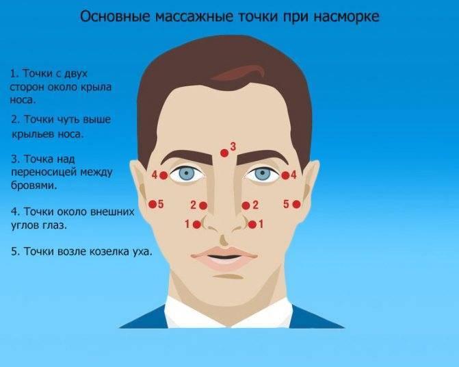 Капли в нос от заложенности носа. список для детей от 1-3-6 лет, цены
