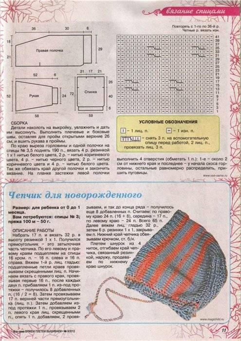 Чепчик спицами для новорожденного (описание хода работы и советы по вязанию)