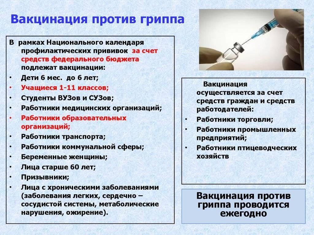 Часто задаваемые вопросы о ротавирусной вакцине