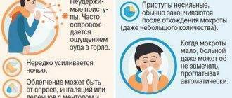 Все, что нужно знать о кашле у ребенка
