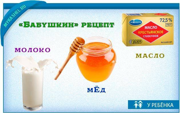 Лечение кашля у детей в домашних условиях - народные рецепты и препараты