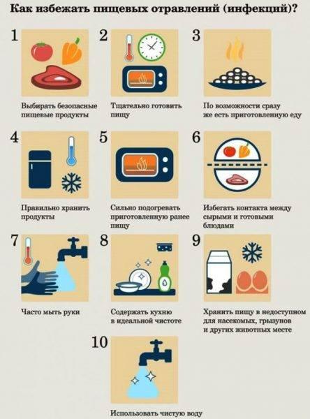 Диета при отравлении у ребенка: чем кормить, меню после и во время пищевого отравления