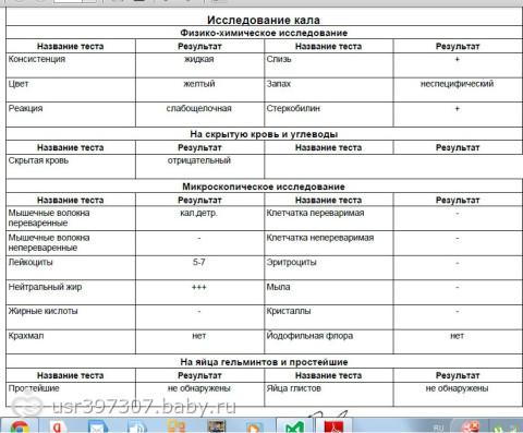 Эффективный и точный анализ на гельминтозы: как выбрать?