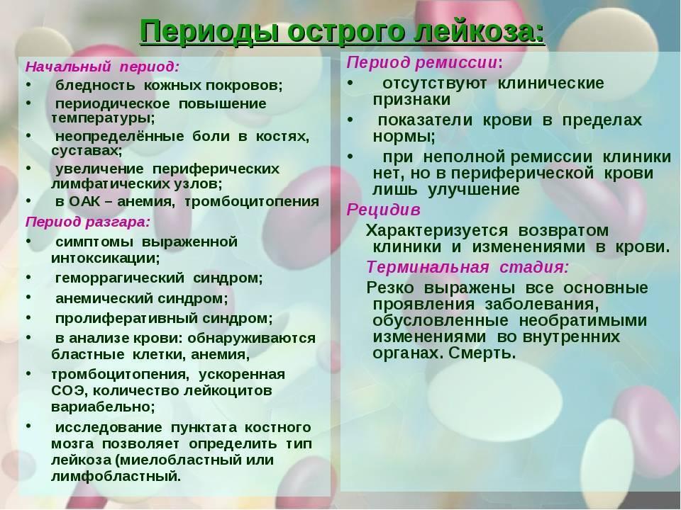 Лейкоз - симптомы у детей, острая и хроническая форма, диагностические анализы, методики лечения