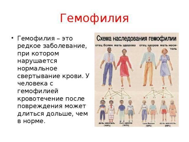 Гемофилия - лечение, причины, признаки гемофилии
