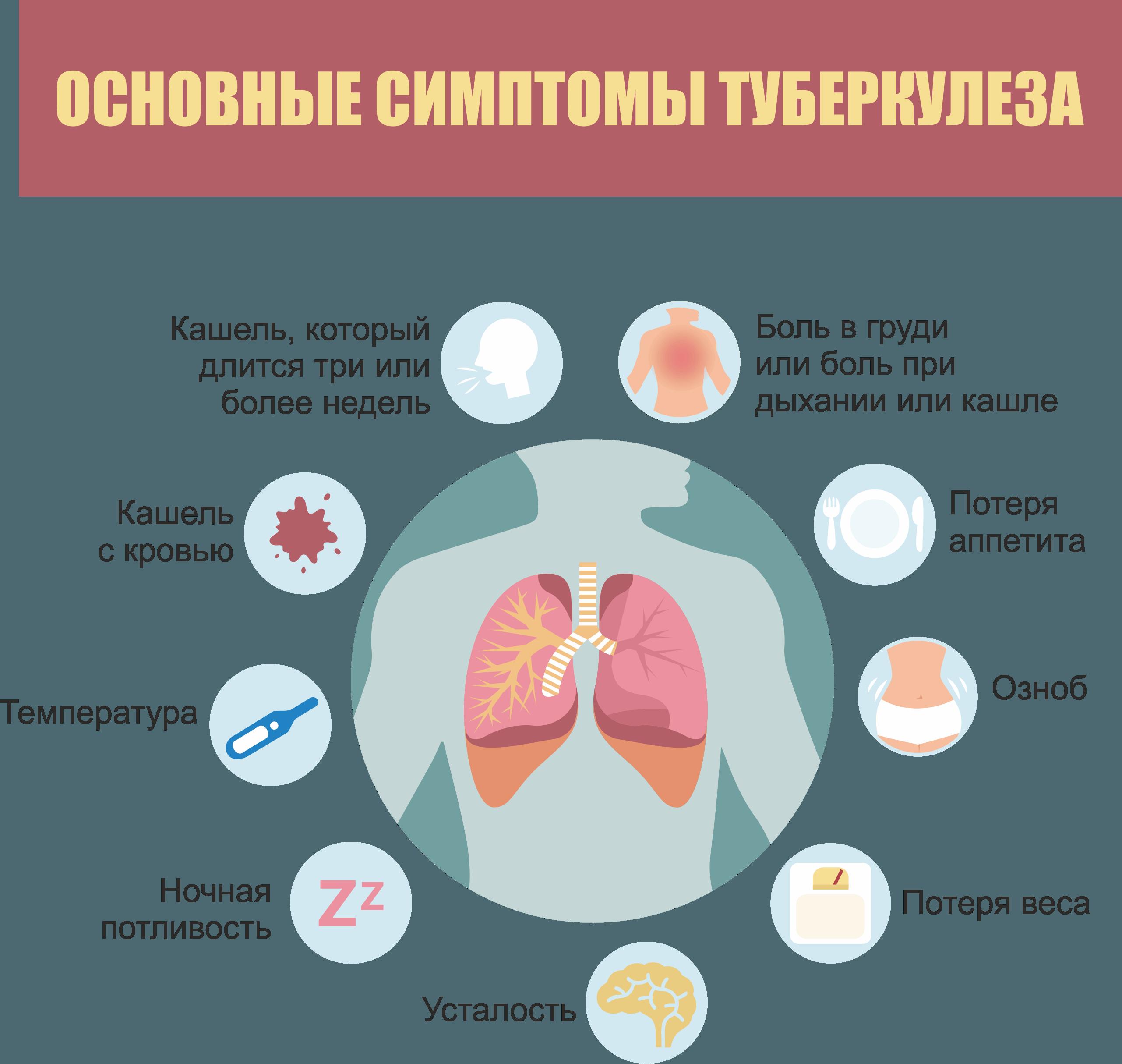 Когда начинается кашель у ребенка чем лечить