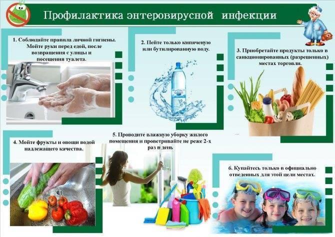 Профилактика кишечных инфекций у детей перед поездкой на море