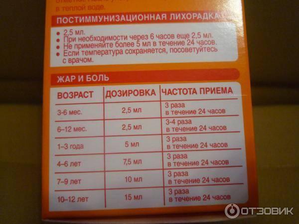 Нурофен, детский сироп от температуры: форма выпуска, состав