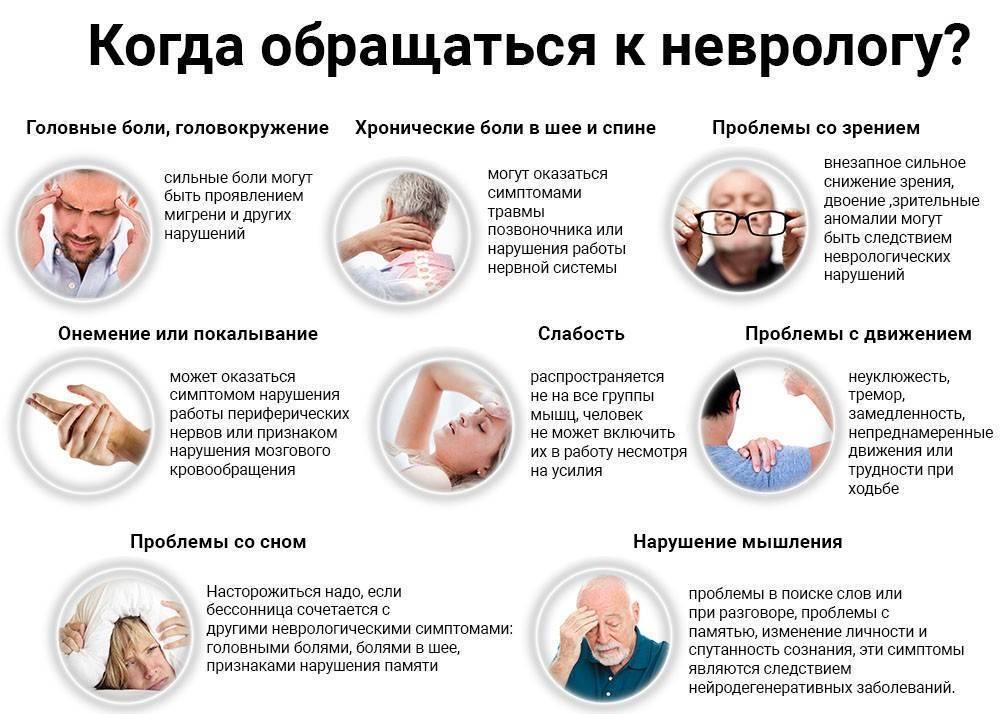 Лечение мигрени: как снять боль, что помогает и какие есть методы лечения мигрени?