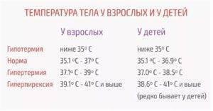Пониженная температура телау детей и её причины