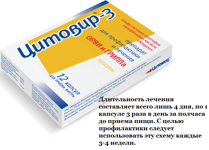 Противовирусные препараты для детей 4 лет: хорошие средства