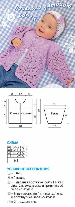 Простое вязание спицами для начинающих — инструкция как связать красивые вещи. пошаговый мастер-класс для начинающих (105 фото)