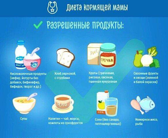 Зефир при грудном вскармливании: можно ли есть этот продукт при гв, как он влияет на молоко, а также с какого месяца разрешается вводить в меню мамы и ребенка?