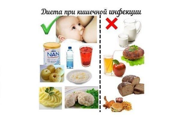 Диета при отравлении у ребенка: разрешенные и запрещенные продукты