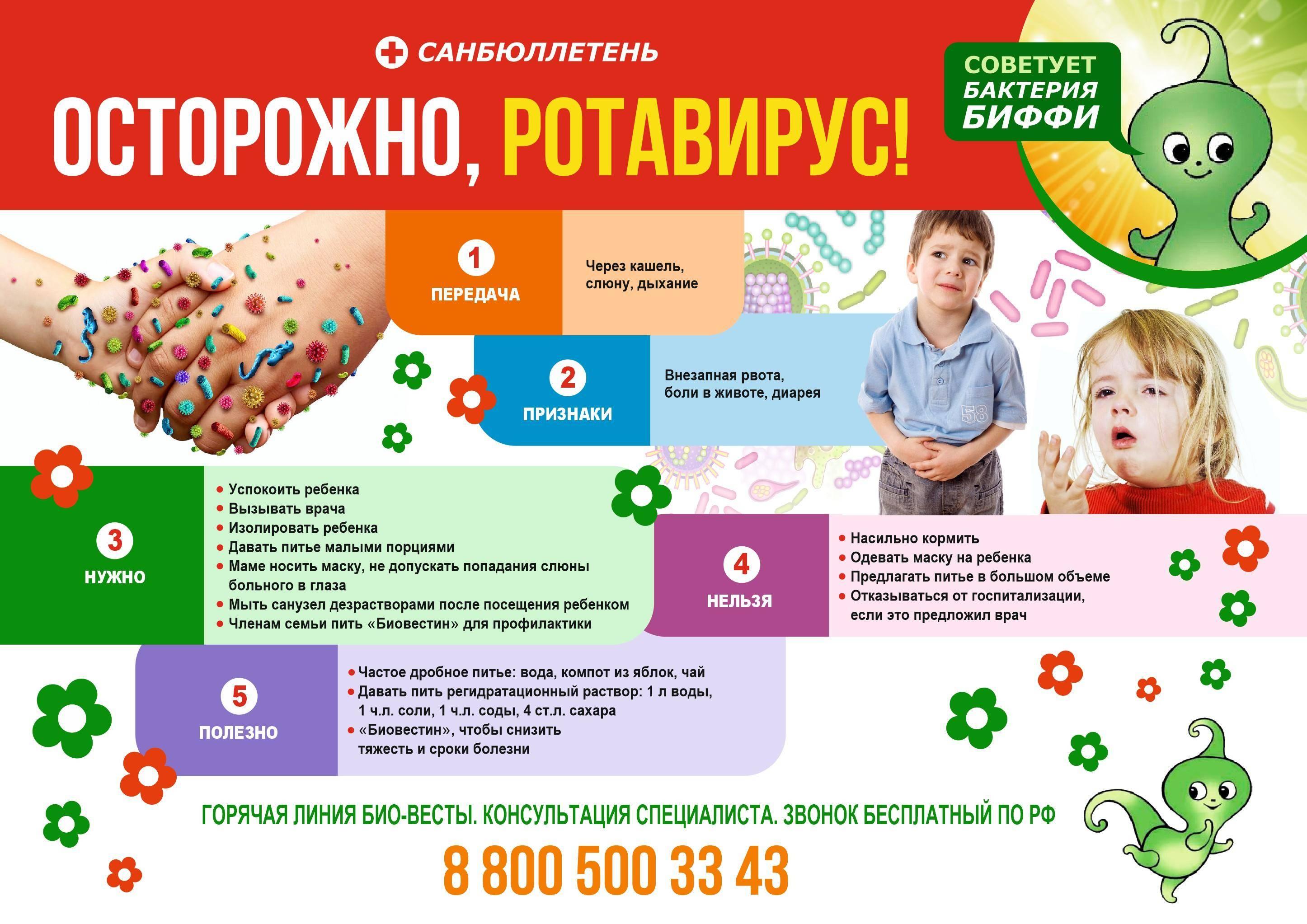 Профилактика ротавирусной инфекции на море у детей - педиатор