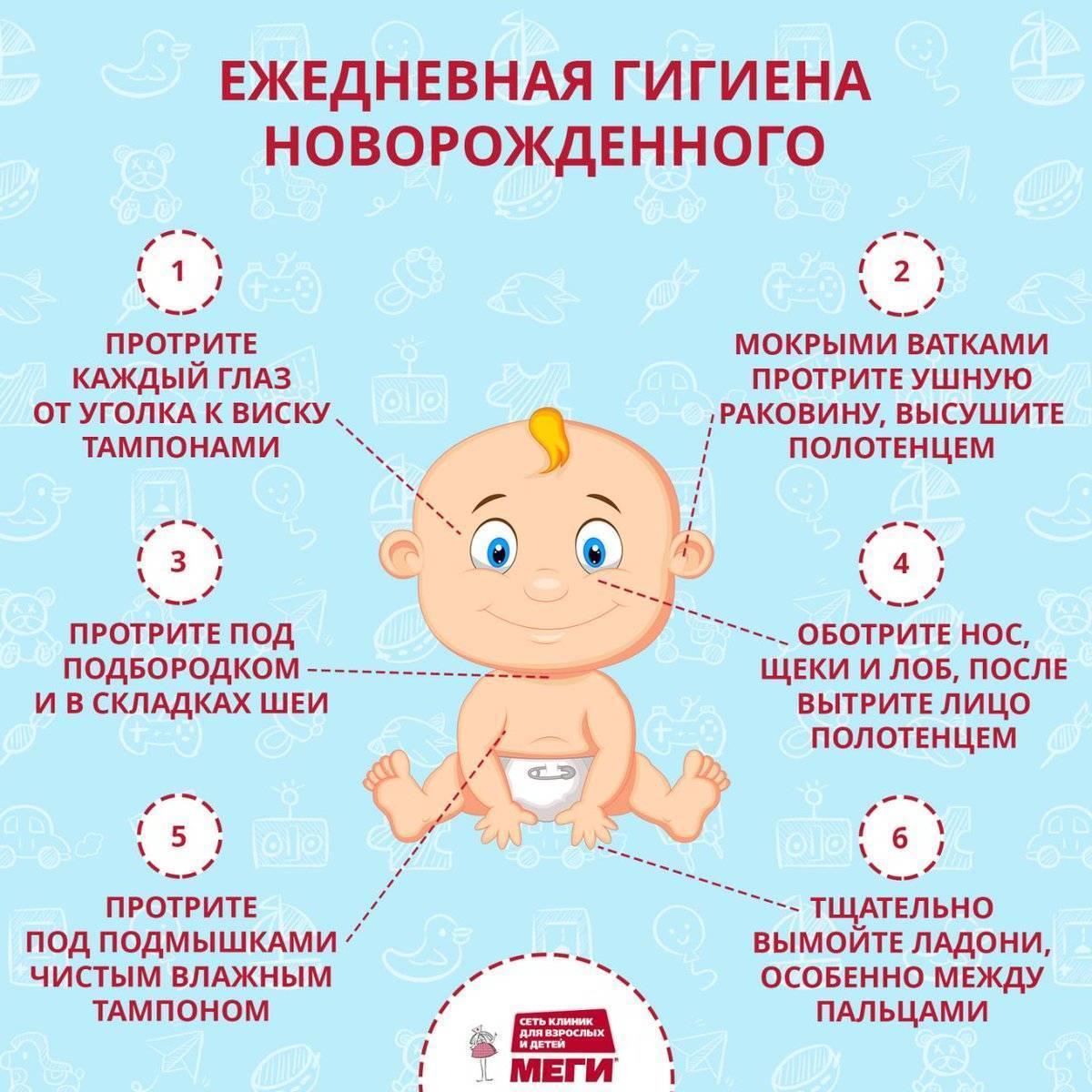 Утренний туалет новорожденного: алгоритм первичного и ежедневного ухода