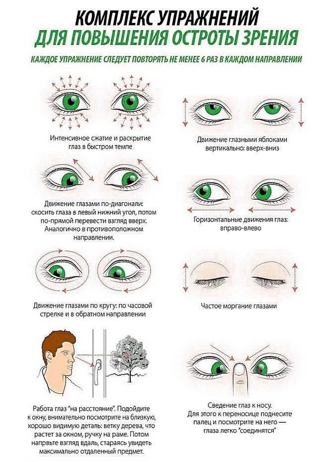 Гимнастика для глаз для детей в детском саду и дома: видео-упражнения для зрения